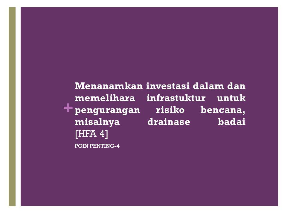 Menanamkan investasi dalam dan memelihara infrastuktur untuk pengurangan risiko bencana, misalnya drainase badai [HFA 4]
